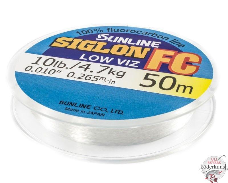Sunline - Siglon FC HG